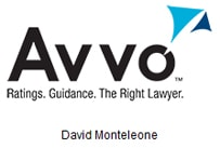 Avvo Right Lawyers